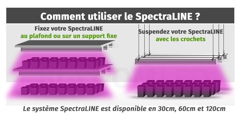 barre-eclairage-led-horticole-spectraline-30e SpectraLINE 30cm 5W - barre-eclairage-led-horticole-spectraline-30e