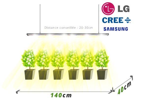Superficie eclairage lampe horticole LEDs barre spectrab2g 120cm 90w