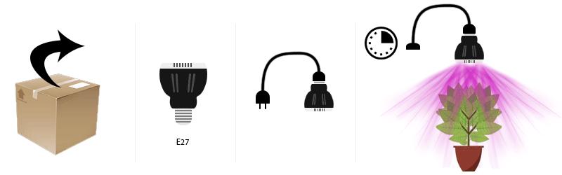 Conseils utilisation ampoule horticole led pour plantes spectrabulb x30