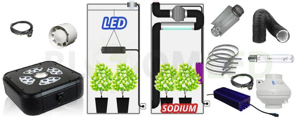 eclairage horticole sodium