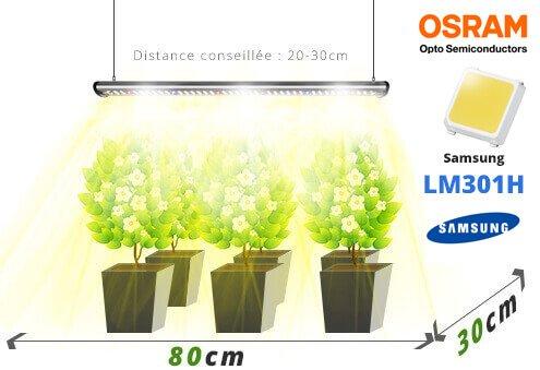 Superficie eclairage lampe horticole LEDs barre spectrab2g