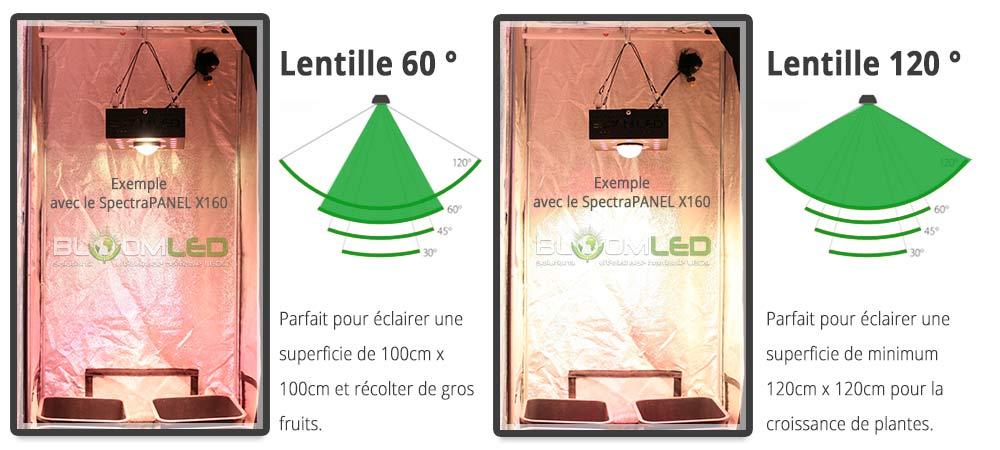 Angle éclairage SpectraPANEL X640 lampe horticole led pour plantes et floraison