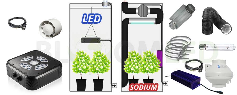 Spectramodule x135 lampe horticole led pour la culture for Led culture interieur