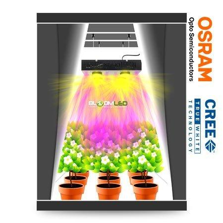 Lampe horticole led pour plantes spectrapanel x640