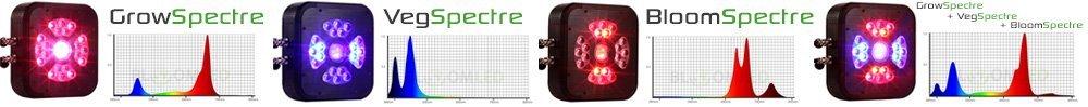 Spectre eclairage horticole led SpectraMODULE